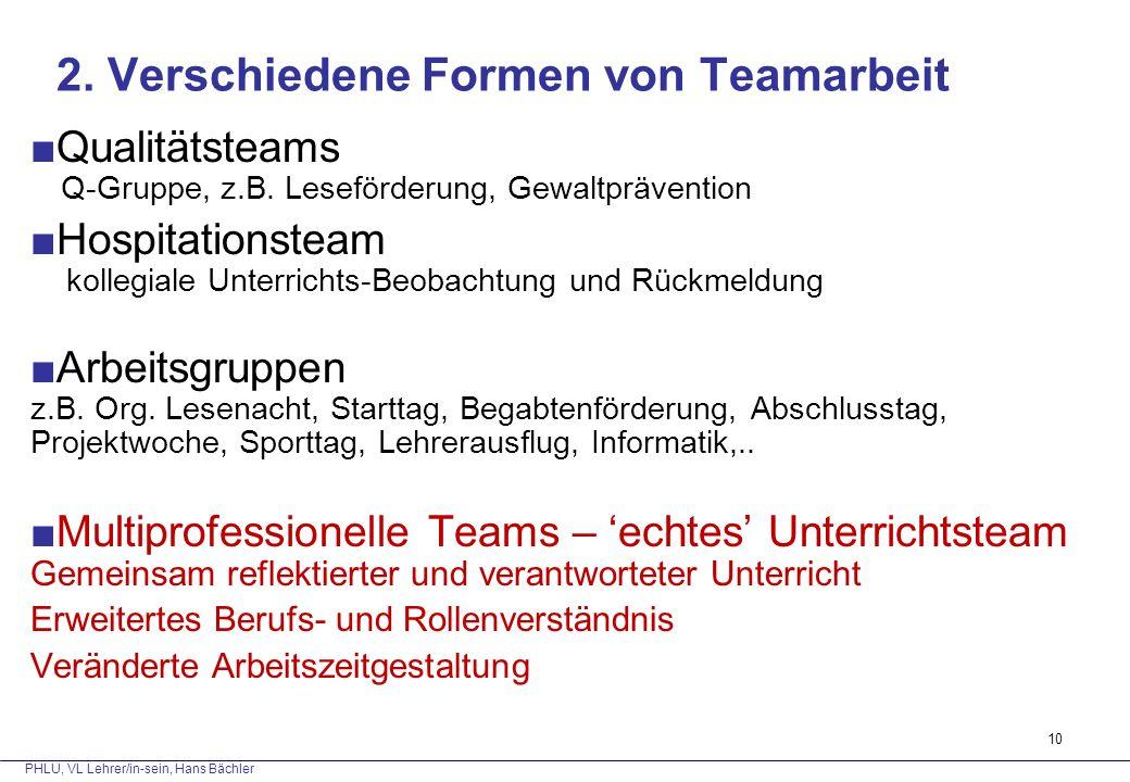 PHLU, VL Lehrer/in-sein, Hans Bächler 2. Verschiedene Formen von Teamarbeit ■Qualitätsteams Q-Gruppe, z.B. Leseförderung, Gewaltprävention ■Hospitatio