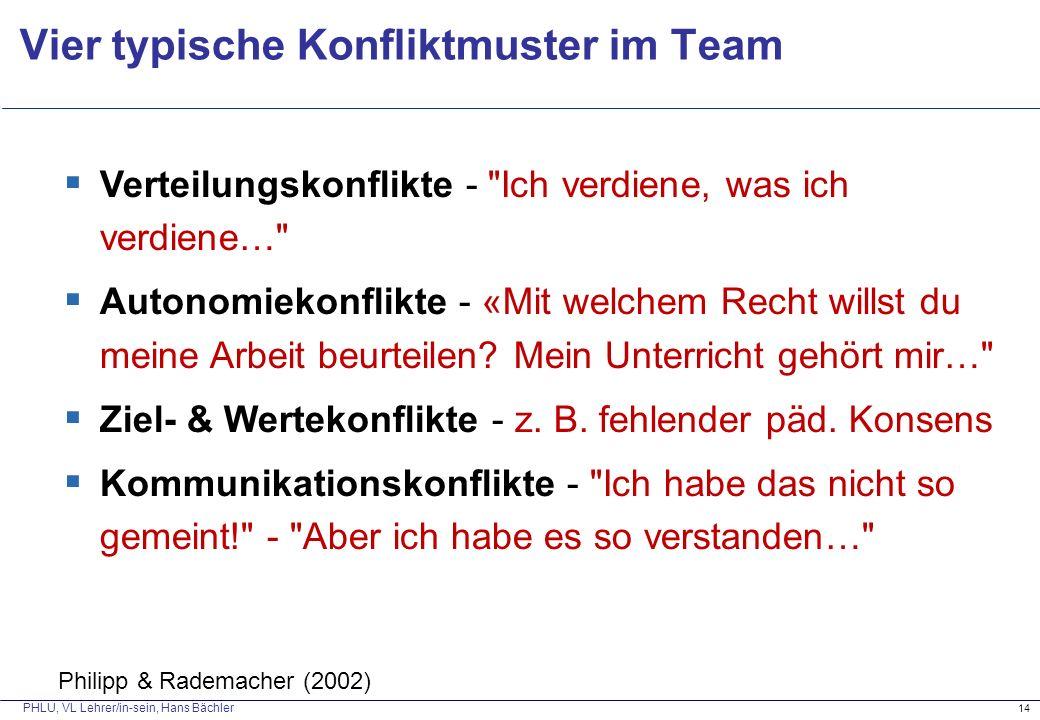 PHLU, VL Lehrer/in-sein, Hans Bächler Vier typische Konfliktmuster im Team 14  Verteilungskonflikte -