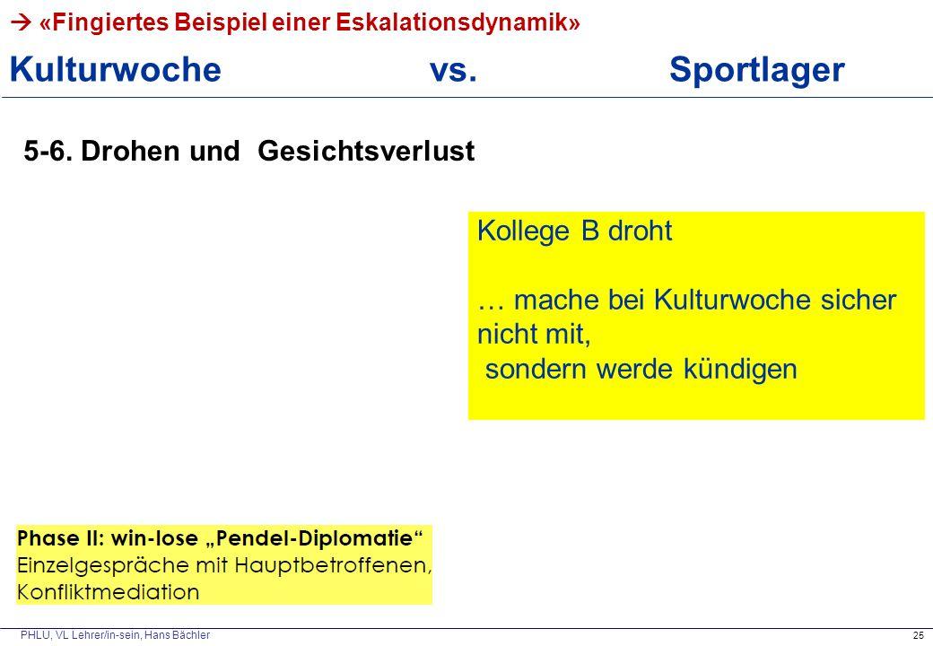 PHLU, VL Lehrer/in-sein, Hans Bächler  «Fingiertes Beispiel einer Eskalationsdynamik» Kulturwoche vs. Sportlager 25 5-6. Drohen und Gesichtsverlust K