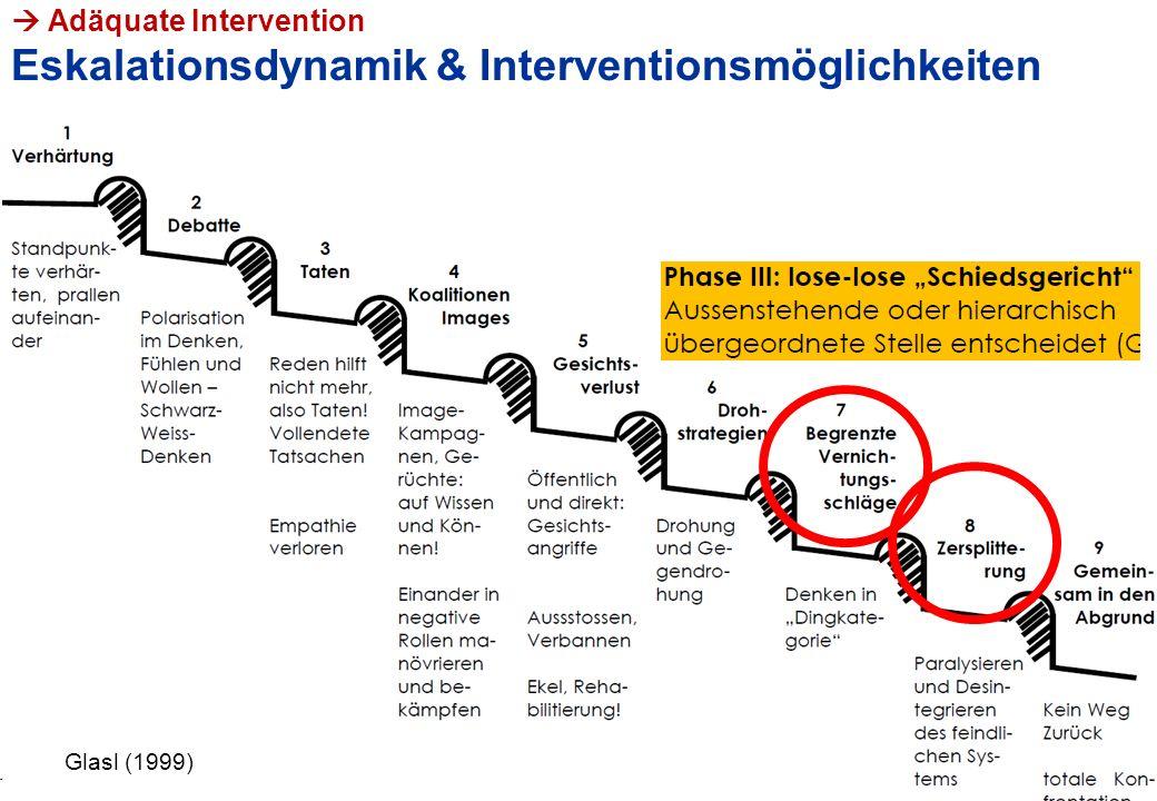 PHLU, VL Lehrer/in-sein, Hans Bächler  Adäquate Intervention Eskalationsdynamik & Interventionsmöglichkeiten 26 Glasl (2002) Glasl (1999)