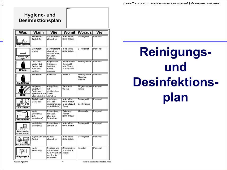 Reinigungs- und Desinfektions- plan