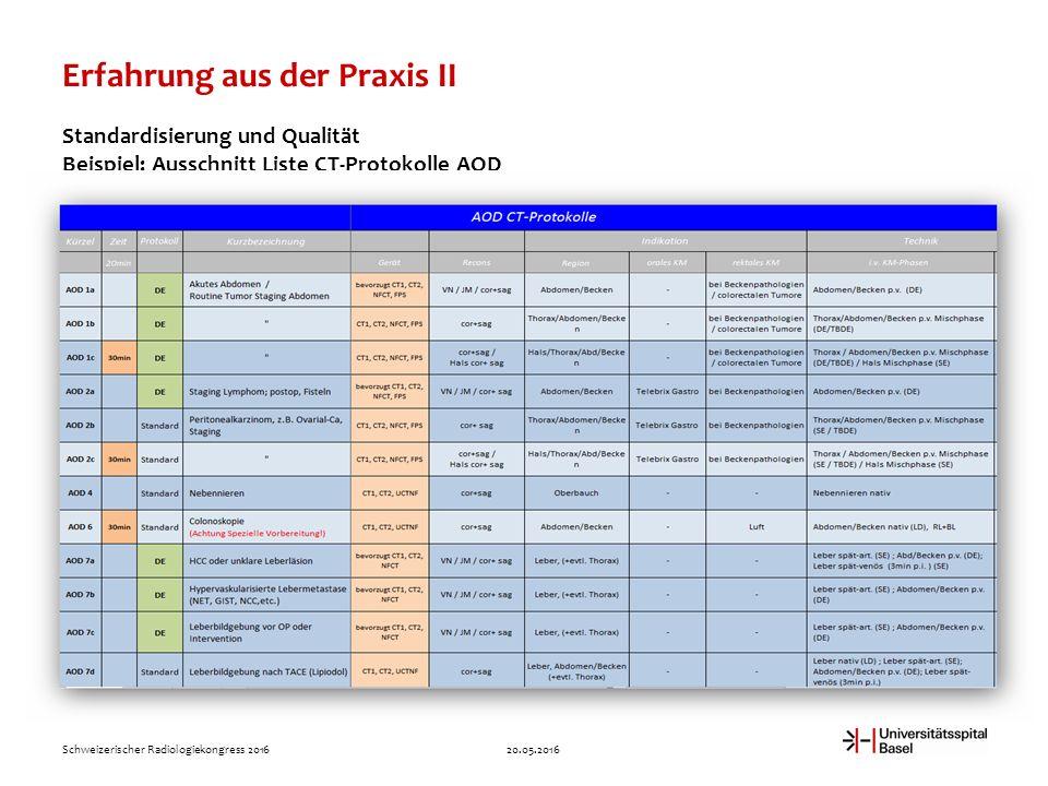 Erfahrung aus der Praxis II 20.05.2016Schweizerischer Radiologiekongress 2016 Standardisierung und Qualität Beispiel: Ausschnitt Liste CT-Protokolle AOD