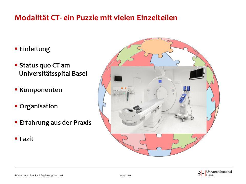 Modalität CT- ein Puzzle mit vielen Einzelteilen 20.05.2016Schweizerischer Radiologiekongress 2016  Einleitung  Status quo CT am Universitätsspital Basel  Komponenten  Organisation  Erfahrung aus der Praxis  Fazit