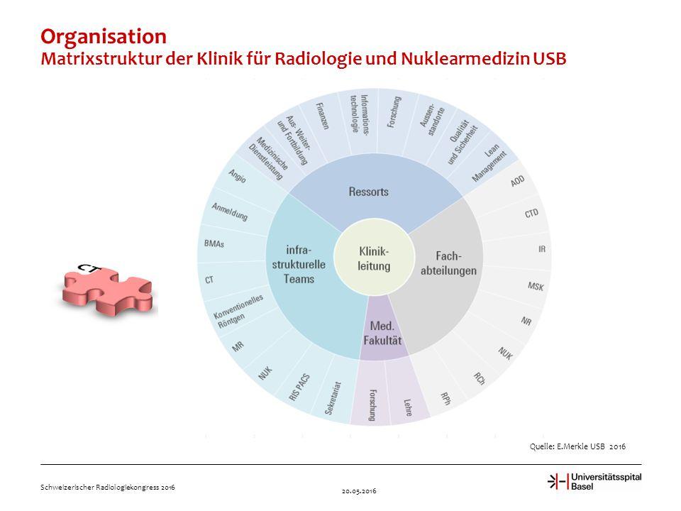 Organisation Matrixstruktur der Klinik für Radiologie und Nuklearmedizin USB 20.05.2016 Schweizerischer Radiologiekongress 2016 Quelle: E.Merkle USB 2016