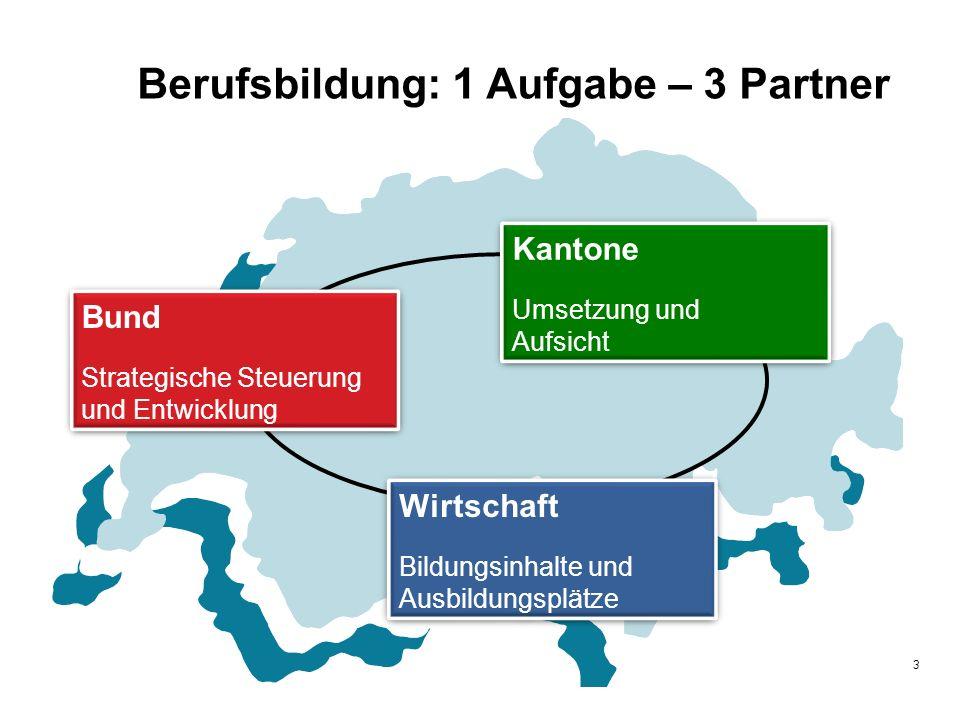 4 Schweizer Bildungssystem