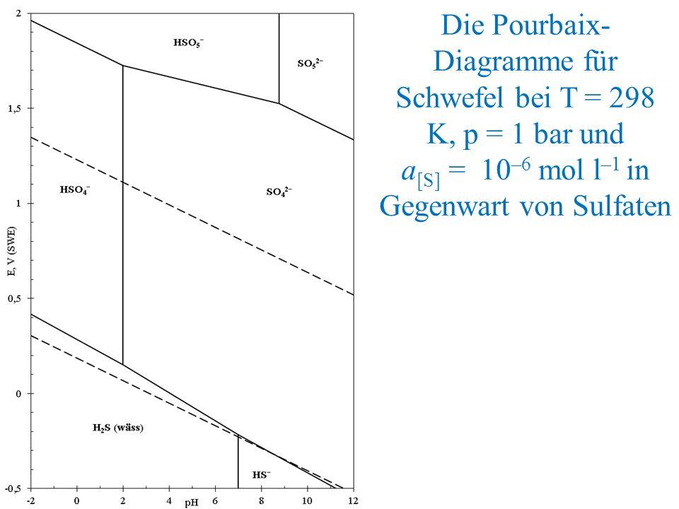 Die Pourbaix- Diagramme für Schwefel bei T = 298 K, p = 1 bar und a [S] = 10 –6 mol l –1 in Gegenwart von Sulfaten