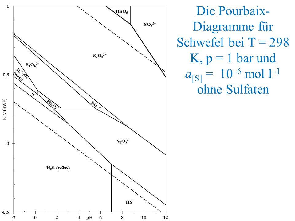 Die Pourbaix- Diagramme für Schwefel bei T = 298 K, p = 1 bar und a [S] = 10 –6 mol l –1 ohne Sulfaten
