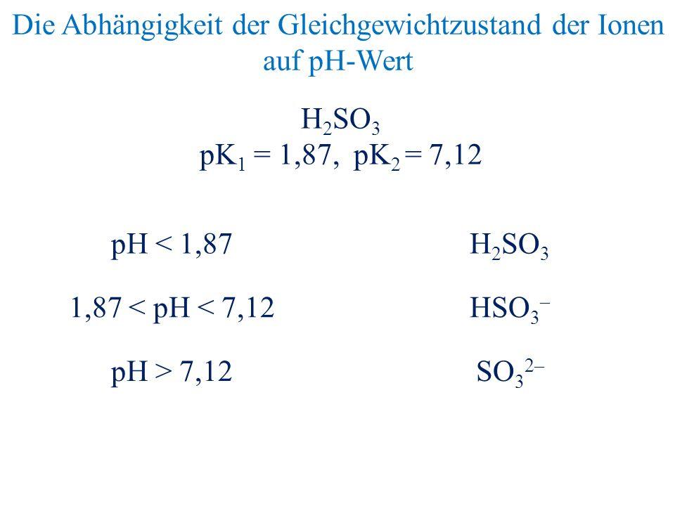 Die Abhängigkeit der Gleichgewichtzustand der Ionen auf pH-Wert H 2 SO 3 pK 1 = 1,87, pK 2 = 7,12 pH < 1,87H 2 SO 3 1,87 < pH < 7,12HSO 3 – pH > 7,12SO 3 2–
