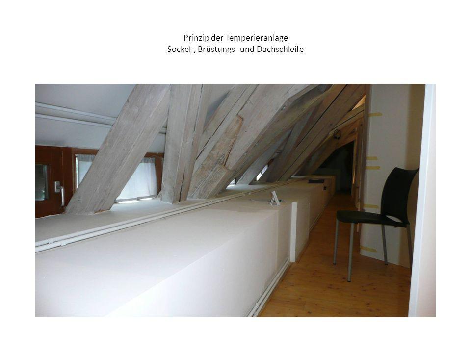 Verzweigung der Brüstungs- und Dachschleifen