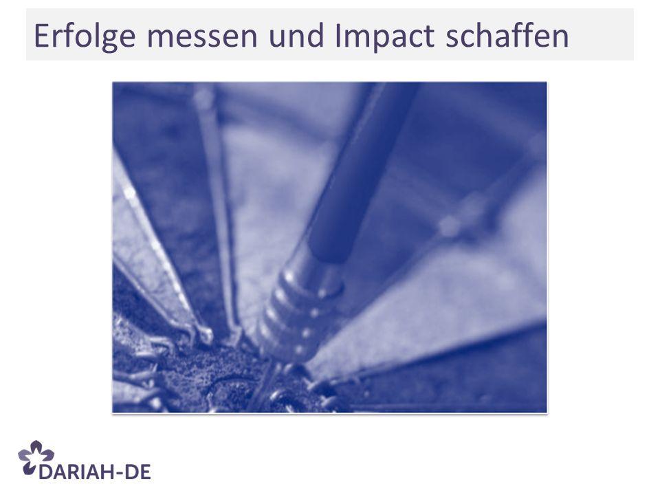 beeinflussen/ erzielen FaktorenImpactKriterien messen/ bewerten Impact und Erfolg Stakeholder: WissenschaftlerInnen/ NutzerInnen BetreiberInnen/ Diensteanbieter FörderInnen EntwicklerInnen