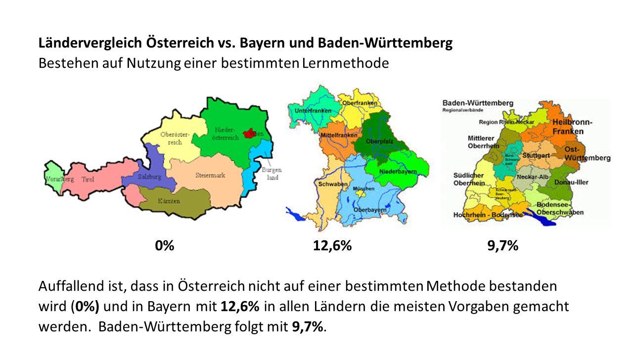 Ländervergleich Österreich vs. Bayern und Baden-Württemberg Bestehen auf Nutzung einer bestimmten Lernmethode 0% 12,6% 9,7% Auffallend ist, dass in Ös