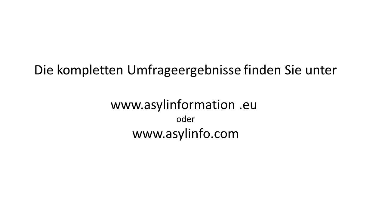 Die kompletten Umfrageergebnisse finden Sie unter www.asylinformation.eu oder www.asylinfo.com