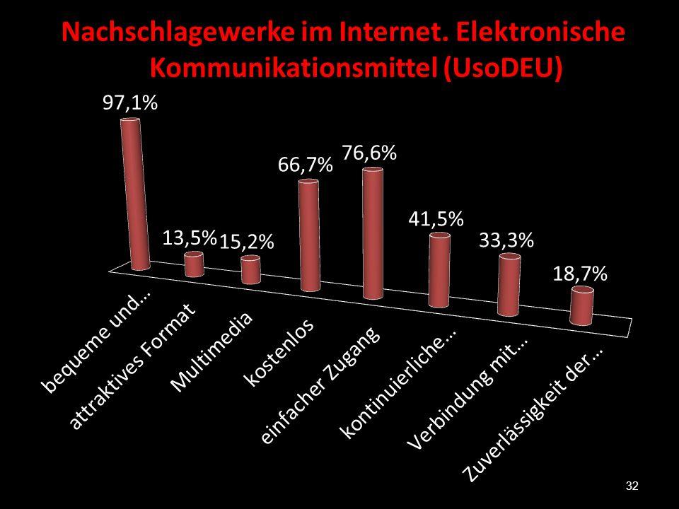 Nachschlagewerke im Internet. Elektronische Kommunikationsmittel (UsoDEU) 32