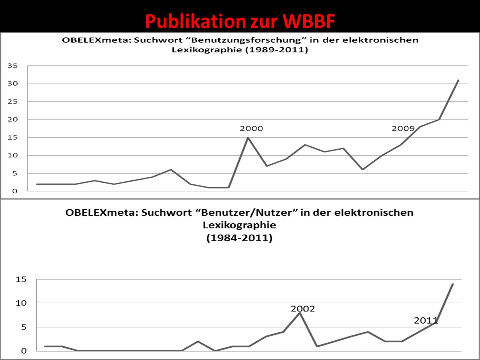 Publikation zur WBBF 8