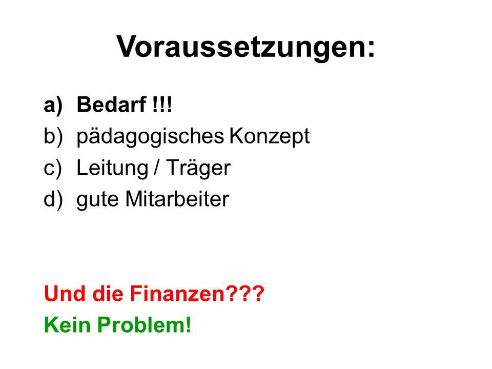 a)Bedarf !!. b)pädagogisches Konzept c)Leitung / Träger d)gute Mitarbeiter Und die Finanzen .
