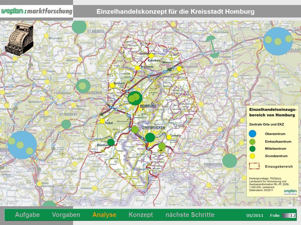 Stand: 08/2007 Folie Einzelhandelskonzept für die Kreisstadt Homburg 05/2011 Folie 12 Aufgabe Vorgaben Analyse Konzept nächste Schritte