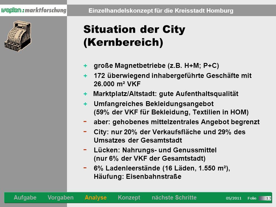 Stand: 08/2007 Folie Einzelhandelskonzept für die Kreisstadt Homburg 05/2011 Folie 13 Situation der City (Kernbereich) +große Magnetbetriebe (z.B.