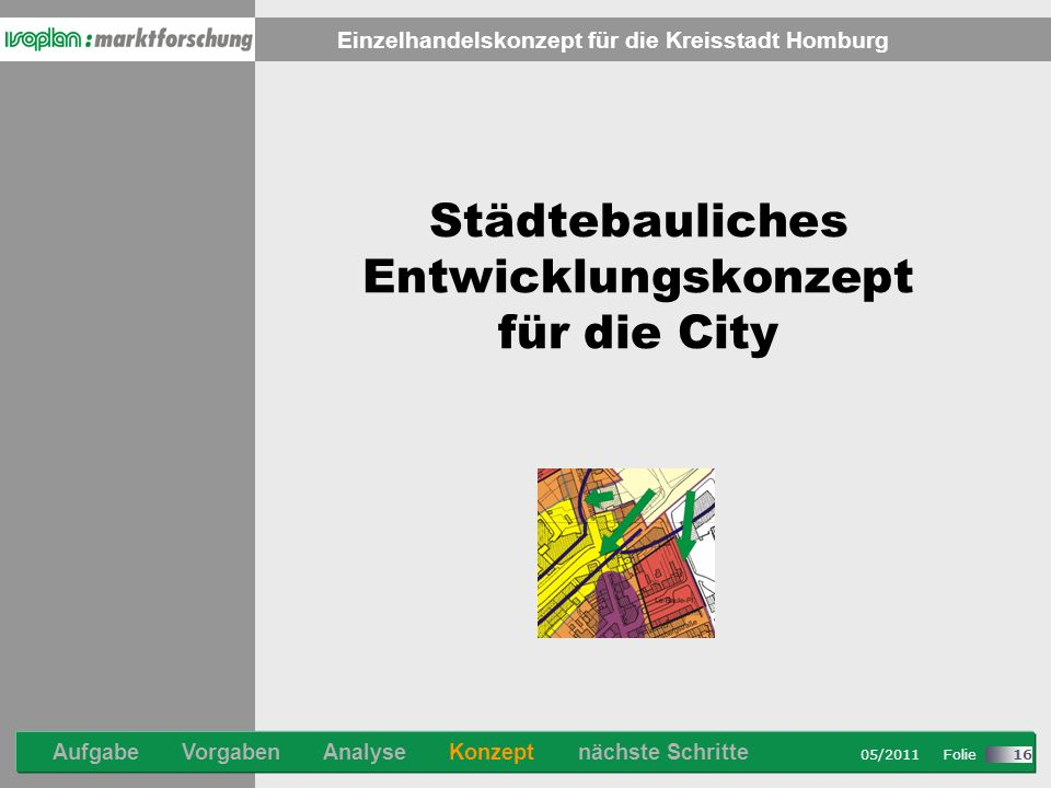 Stand: 08/2007 Folie Einzelhandelskonzept für die Kreisstadt Homburg 05/2011 Folie 16 Städtebauliches Entwicklungskonzept für die City Aufgabe Vorgaben Analyse Konzept nächste Schritte