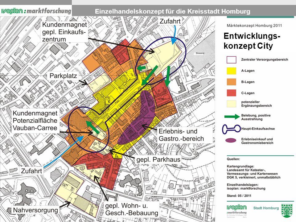 Stand: 08/2007 Folie Einzelhandelskonzept für die Kreisstadt Homburg 05/2011 Folie 18 Entwicklungskonzept City Entwicklungs- konzept City
