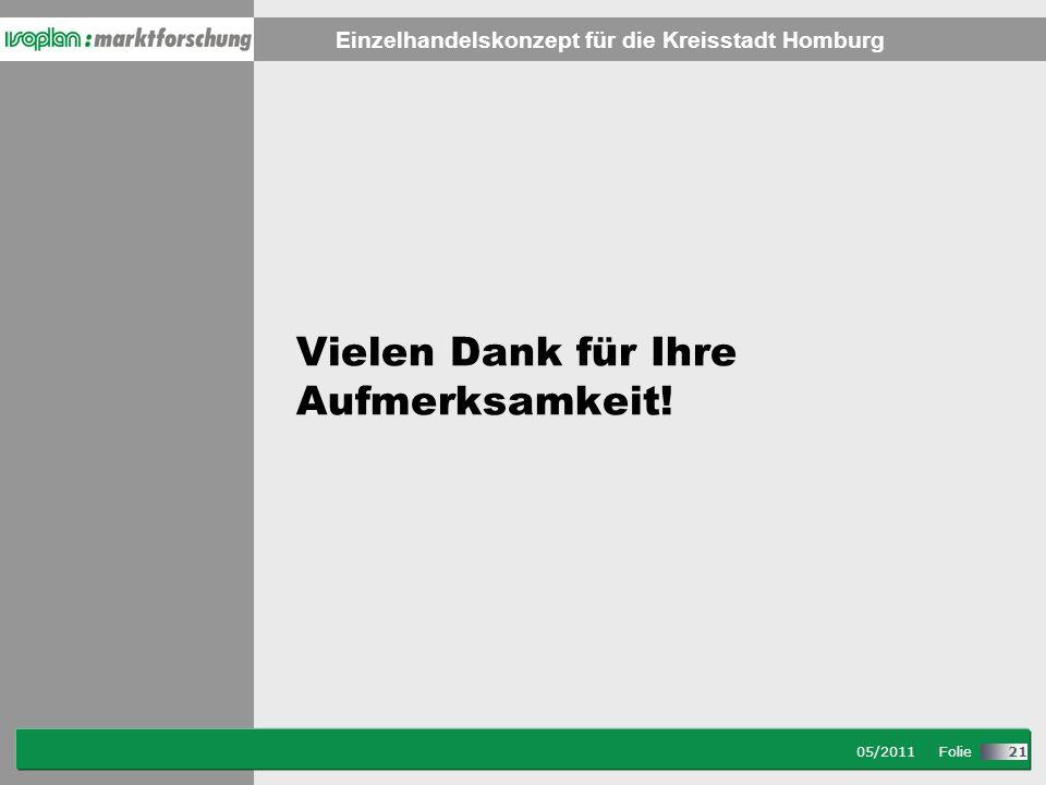 Stand: 08/2007 Folie Einzelhandelskonzept für die Kreisstadt Homburg 05/2011 Folie 21 Vielen Dank für Ihre Aufmerksamkeit!