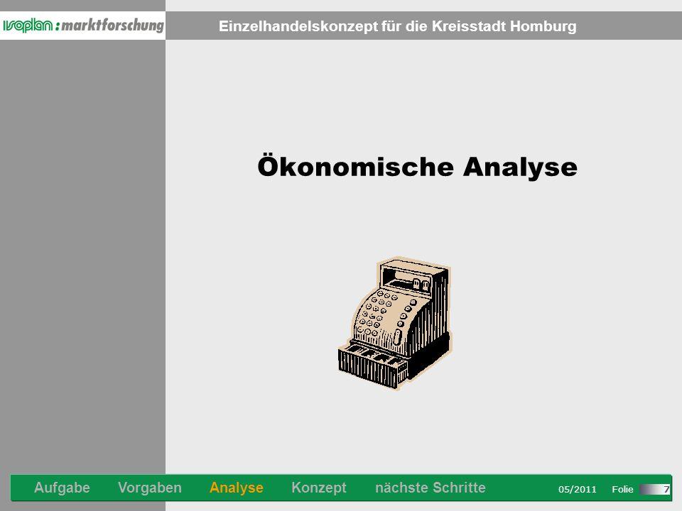Stand: 08/2007 Folie Einzelhandelskonzept für die Kreisstadt Homburg 05/2011 Folie 7 Ökonomische Analyse Aufgabe Vorgaben Analyse Konzept nächste Schritte