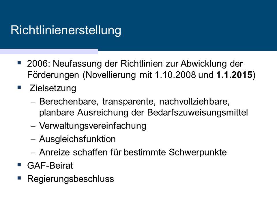 Richtlinienerstellung  2006: Neufassung der Richtlinien zur Abwicklung der Förderungen (Novellierung mit 1.10.2008 und 1.1.2015)  Zielsetzung  Berechenbare, transparente, nachvollziehbare, planbare Ausreichung der Bedarfszuweisungsmittel  Verwaltungsvereinfachung  Ausgleichsfunktion  Anreize schaffen für bestimmte Schwerpunkte  GAF-Beirat  Regierungsbeschluss