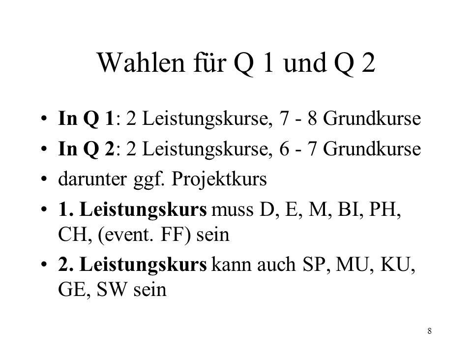 8 Wahlen für Q 1 und Q 2 In Q 1: 2 Leistungskurse, 7 - 8 Grundkurse In Q 2: 2 Leistungskurse, 6 - 7 Grundkurse darunter ggf.