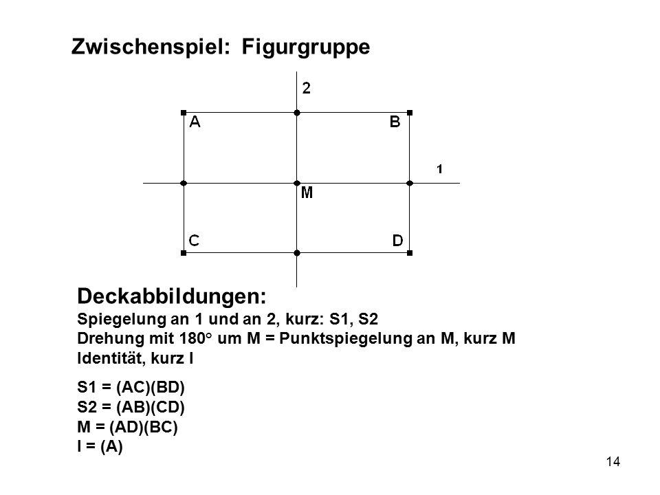 14 Deckabbildungen: Spiegelung an 1 und an 2, kurz: S1, S2 Drehung mit 180° um M = Punktspiegelung an M, kurz M Identität, kurz I S1 = (AC)(BD) S2 = (AB)(CD) M = (AD)(BC) I = (A) Zwischenspiel: Figurgruppe