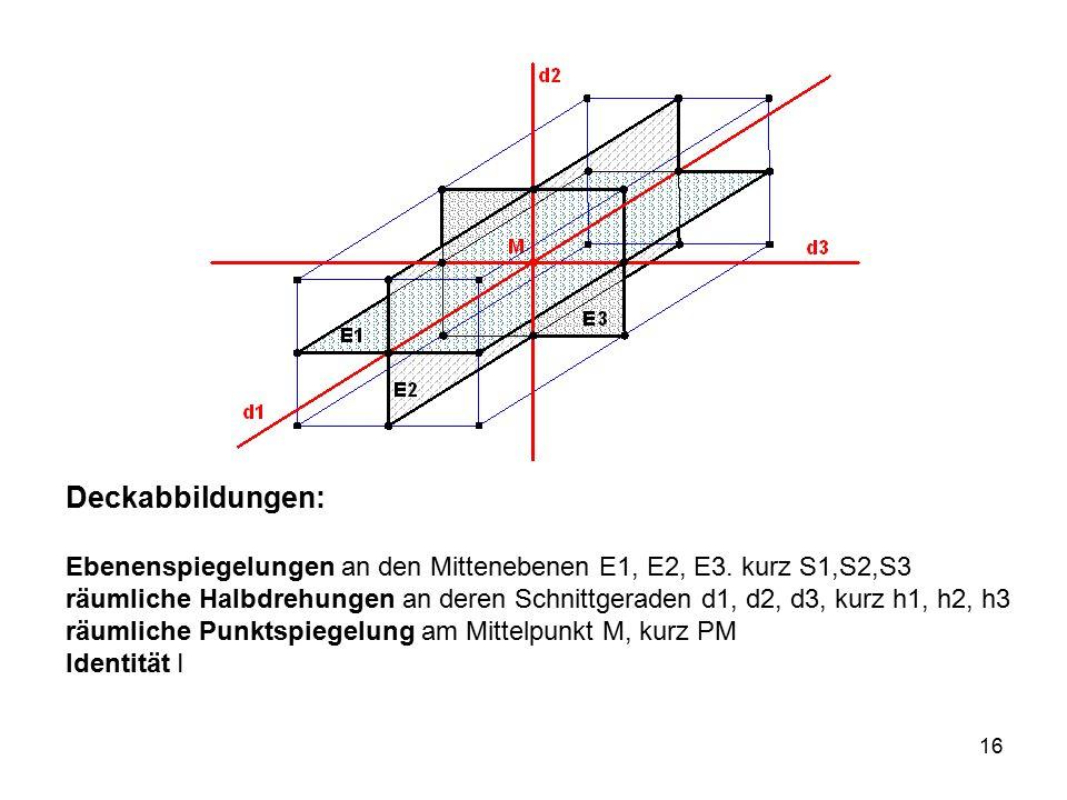 16 Deckabbildungen: Ebenenspiegelungen an den Mittenebenen E1, E2, E3.