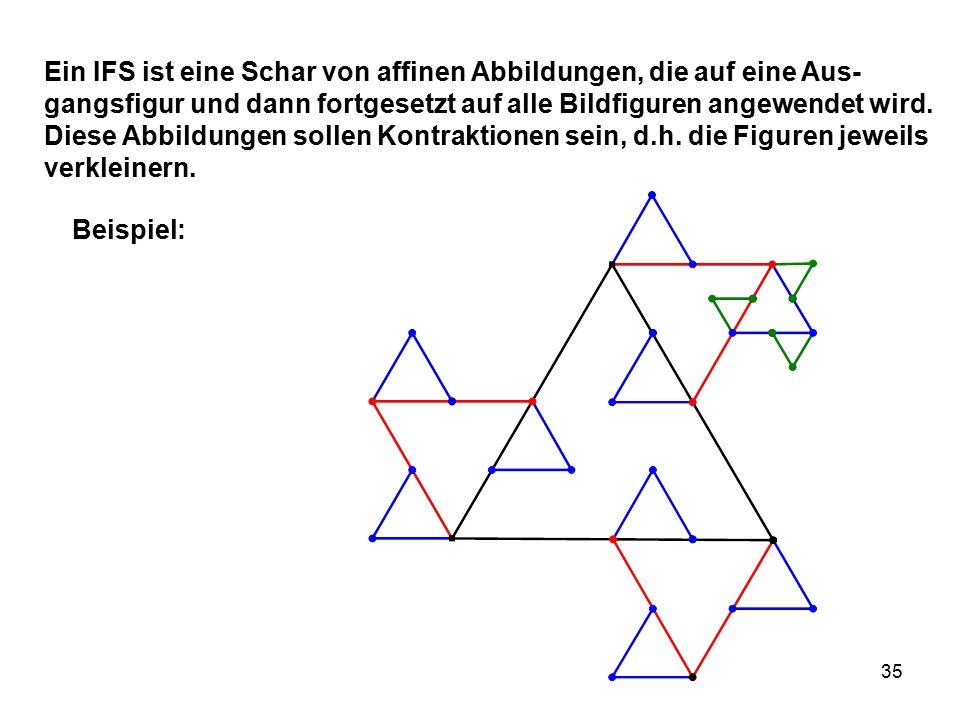 35 Ein IFS ist eine Schar von affinen Abbildungen, die auf eine Aus- gangsfigur und dann fortgesetzt auf alle Bildfiguren angewendet wird.