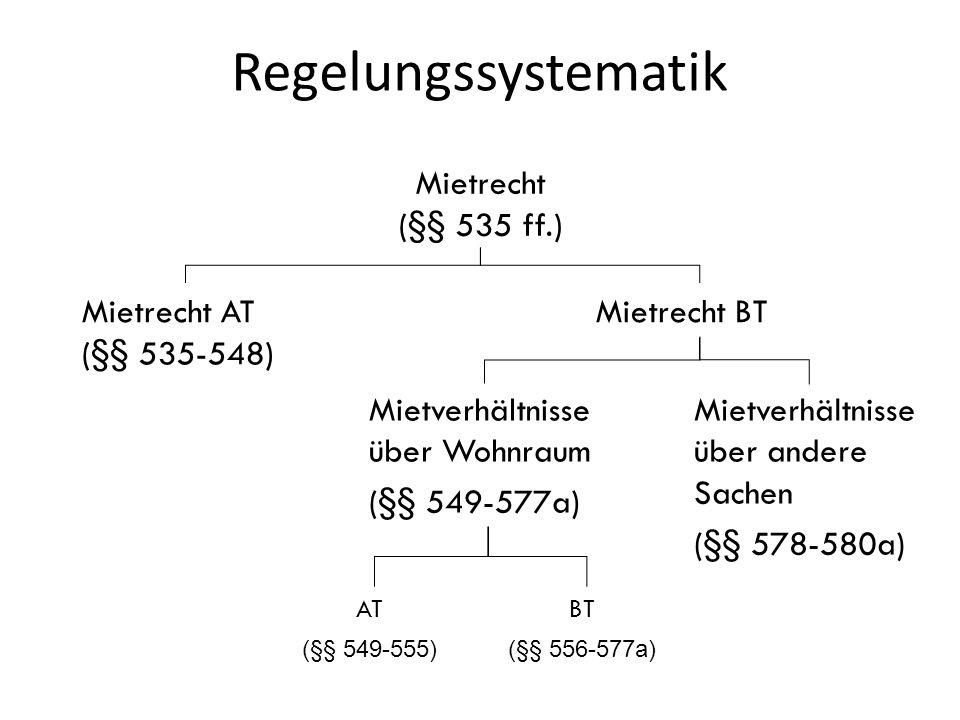 Regelungssystematik 20 Mietrecht (§§ 535 ff.) Mietrecht BTMietrecht AT (§§ 535-548) Mietverhältnisse über Wohnraum (§§ 549-577a) Mietverhältnisse über andere Sachen (§§ 578-580a) AT (§§ 549-555) BT (§§ 556-577a)