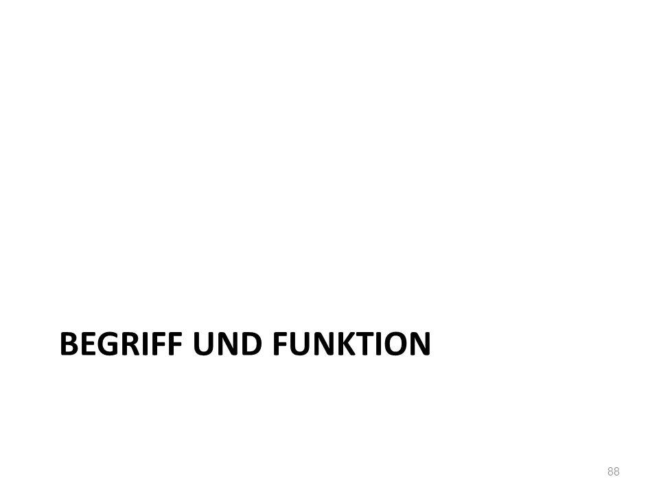 BEGRIFF UND FUNKTION 88