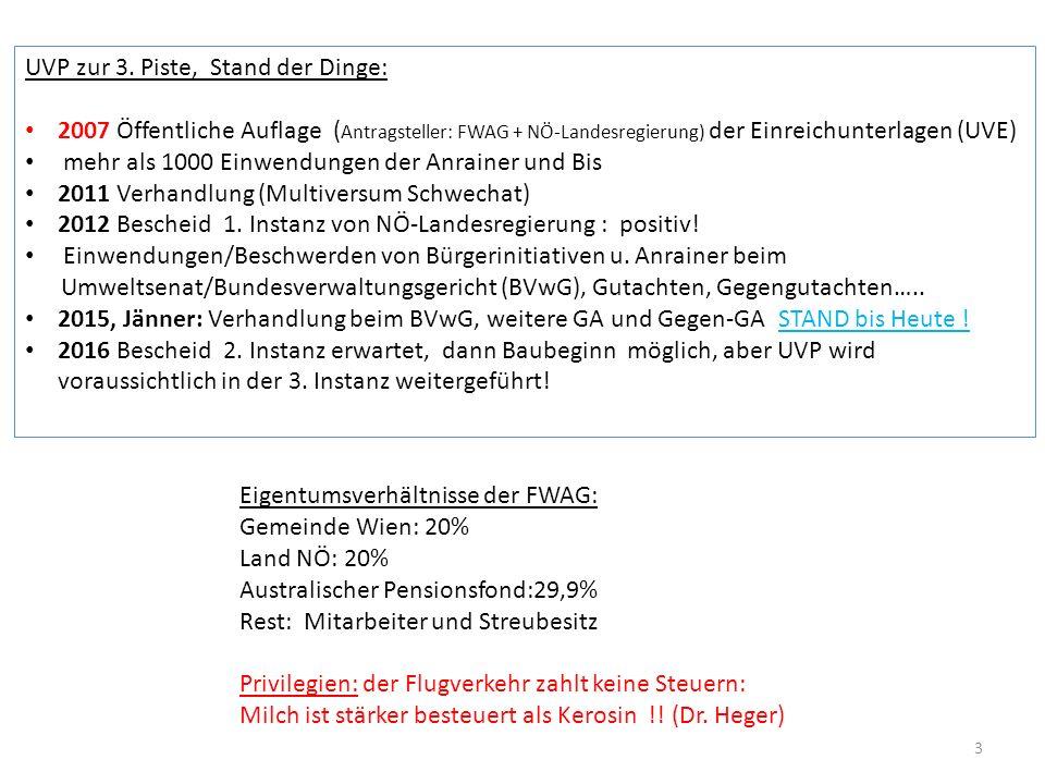 Quellennachweis: 1.) Zehnter Umweltkontrollbericht, Klimaschutz, Umweltbundesamt, 2013 2.) UVE, Einreichunterlagen zur 3.