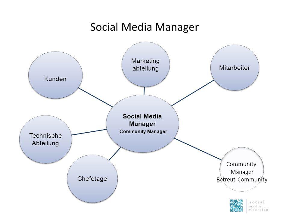 Social Media Manager Community Manager Marketing abteilung Mitarbeiter Chefetage Technische Abteilung Kunden Community Manager Betreut Community