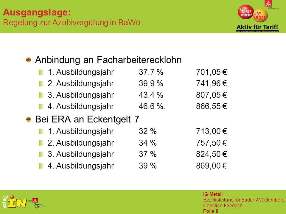 IG Metall Bezirksleitung für Baden-Württemberg Christian Friedrich Folie 8 Ausgangslage: Regelung zur Azubivergütung in BaWü: Anbindung an Facharbeiterecklohn 1.