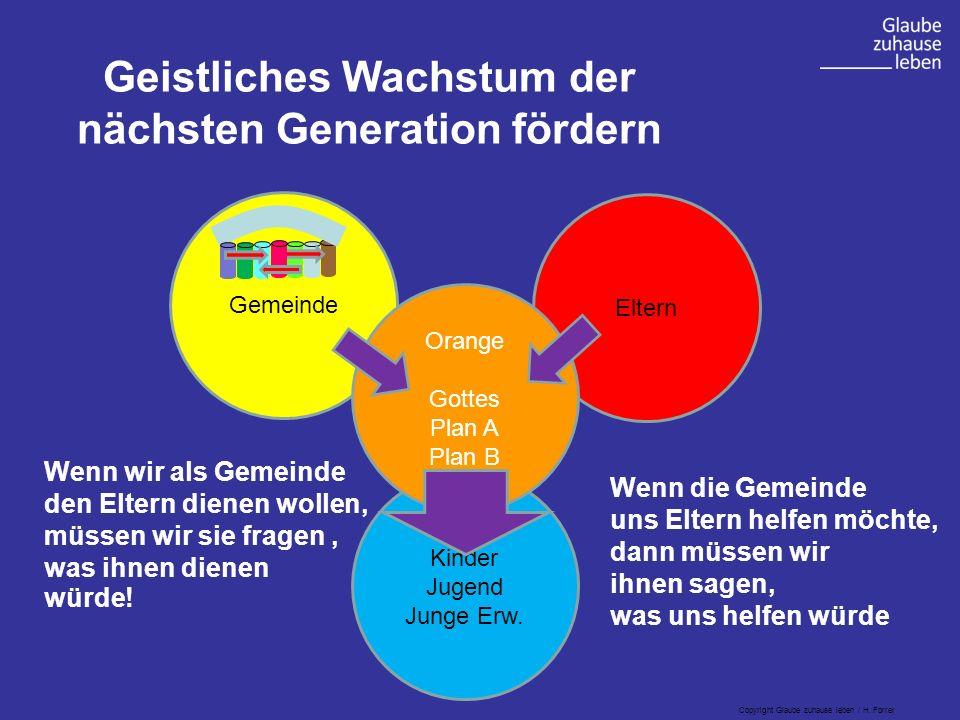 Geistliches Wachstum der nächsten Generation fördern Copyright Glaube zuhause leben / H.