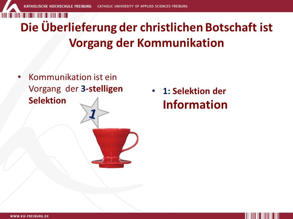 Die Überlieferung der christlichen Botschaft ist Vorgang der Kommunikation Kommunikation ist ein Vorgang der 3-stelligen Selektion 1: Selektion der Information 1