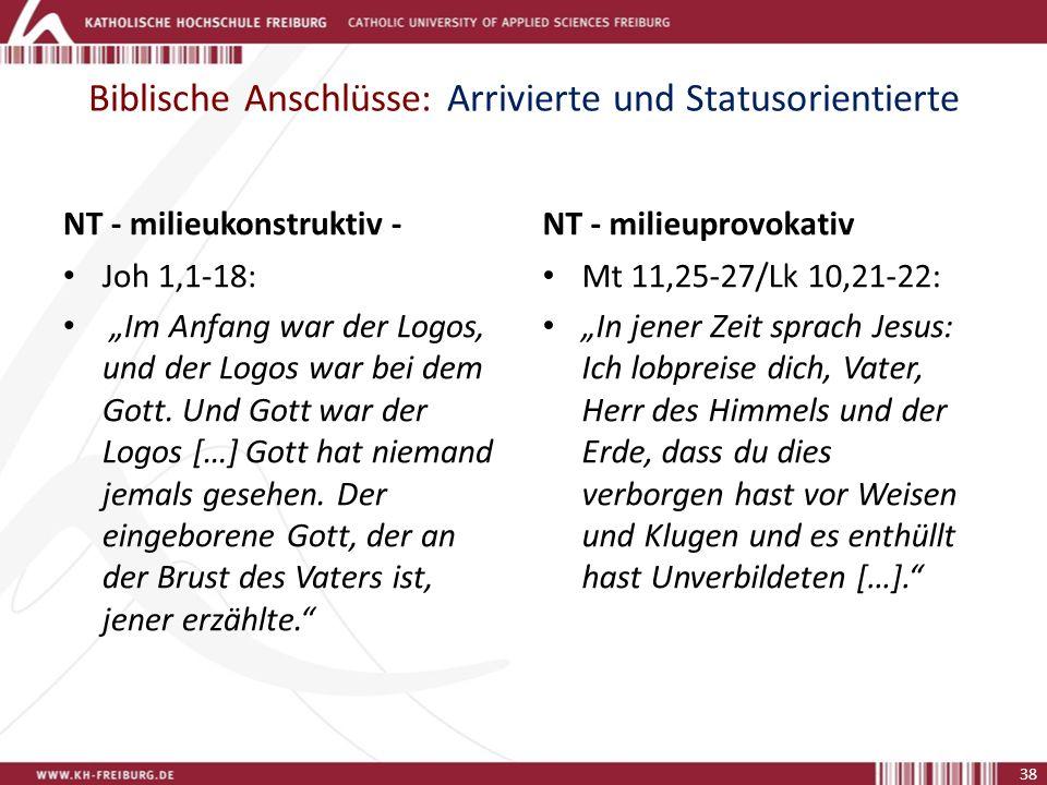 """Biblische Anschlüsse: Arrivierte und Statusorientierte NT - milieukonstruktiv - Joh 1,1-18: """"Im Anfang war der Logos, und der Logos war bei dem Gott."""