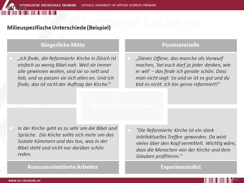"""46 Aktive Kirchenmitglieder Bürgerliche MittePostmaterielle Konsumorientierte ArbeiterExperimentalist """"Ich finde, die Reformierte Kirche in Zürich ist einfach zu wenig Bibel-nah."""