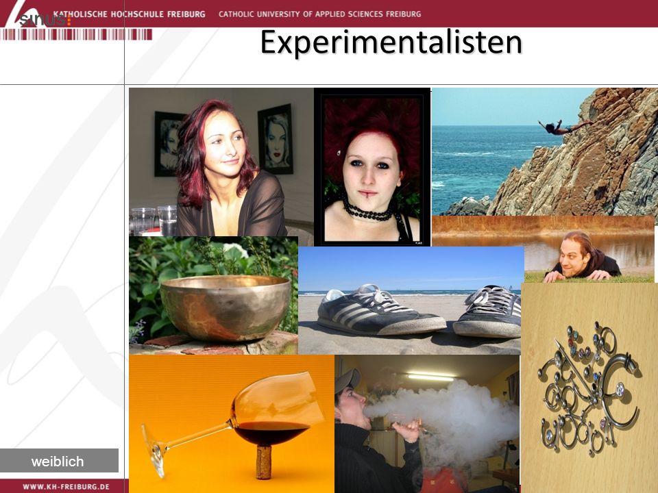 67Experimentalisten weiblich
