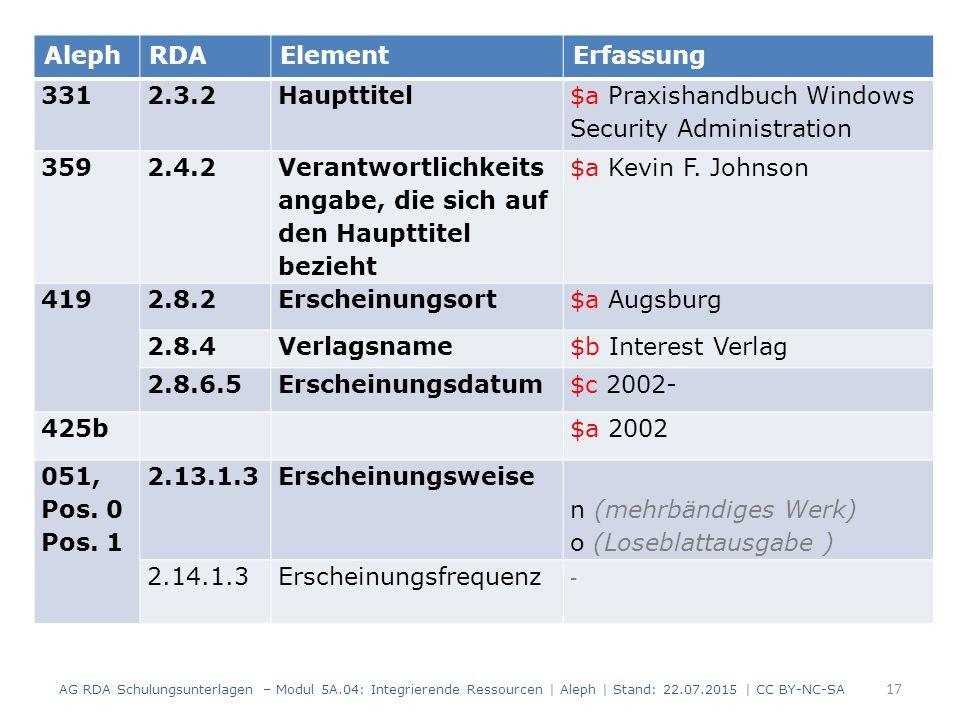 17 AG RDA Schulungsunterlagen – Modul 5A.04: Integrierende Ressourcen | Aleph | Stand: 22.07.2015 | CC BY-NC-SA AlephRDAElementErfassung 331 2.3.2Haup