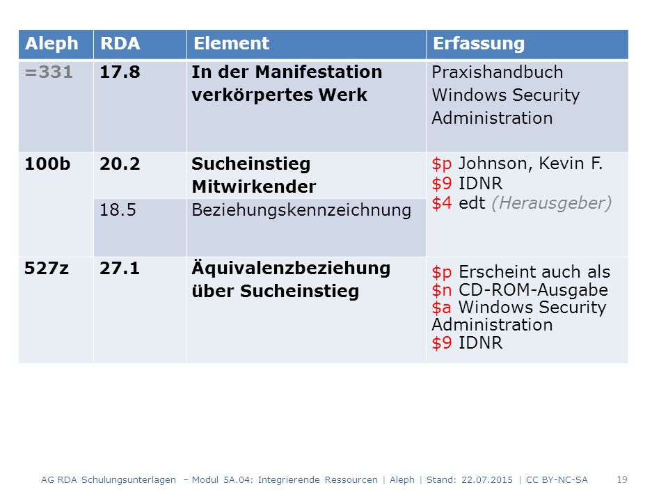 19 AG RDA Schulungsunterlagen – Modul 5A.04: Integrierende Ressourcen | Aleph | Stand: | CC BY-NC-SA AlephRDAElementErfassung = In der Manifestation verkörpertes Werk Praxishandbuch Windows Security Administration 100b 20.2 Sucheinstieg Mitwirkender $p Johnson, Kevin F.