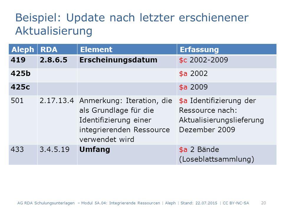 20 AG RDA Schulungsunterlagen – Modul 5A.04: Integrierende Ressourcen | Aleph | Stand: 22.07.2015 | CC BY-NC-SA Beispiel: Update nach letzter erschien