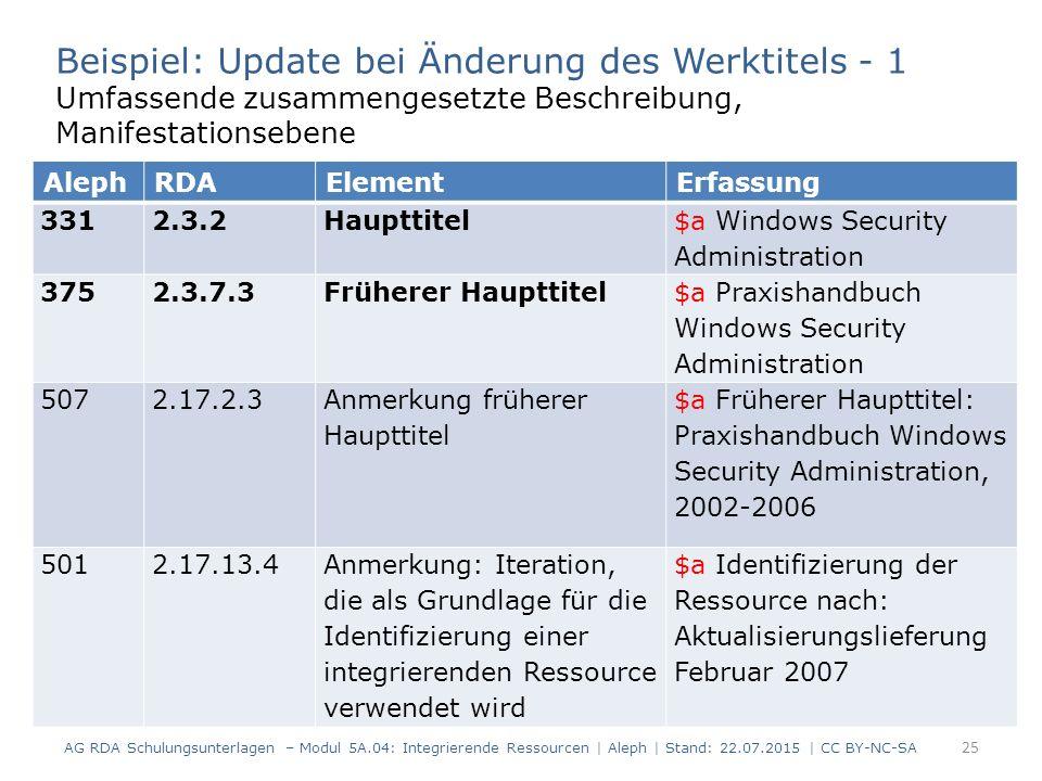 25 AG RDA Schulungsunterlagen – Modul 5A.04: Integrierende Ressourcen | Aleph | Stand: 22.07.2015 | CC BY-NC-SA Beispiel: Update bei Änderung des Werk