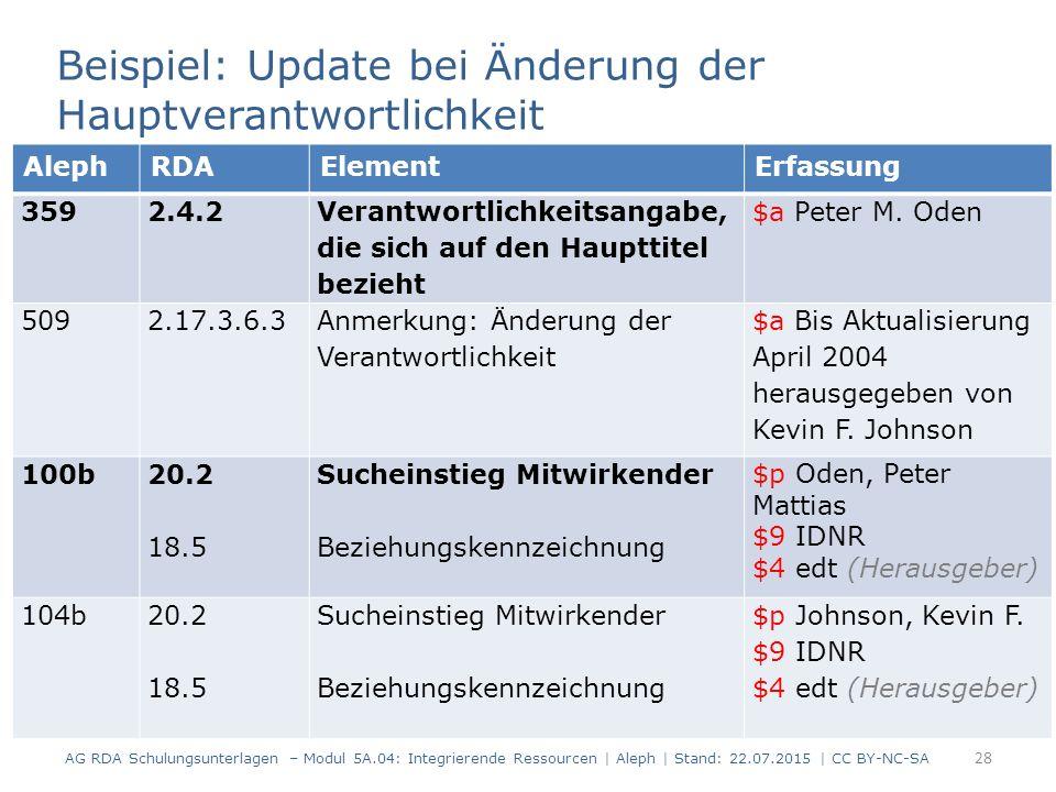 28 AG RDA Schulungsunterlagen – Modul 5A.04: Integrierende Ressourcen | Aleph | Stand: 22.07.2015 | CC BY-NC-SA Beispiel: Update bei Änderung der Haup