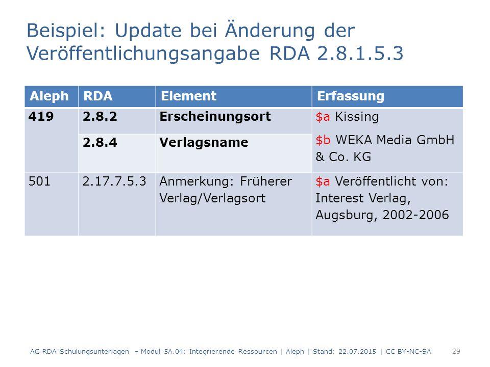 29 AG RDA Schulungsunterlagen – Modul 5A.04: Integrierende Ressourcen | Aleph | Stand: 22.07.2015 | CC BY-NC-SA Beispiel: Update bei Änderung der Verö