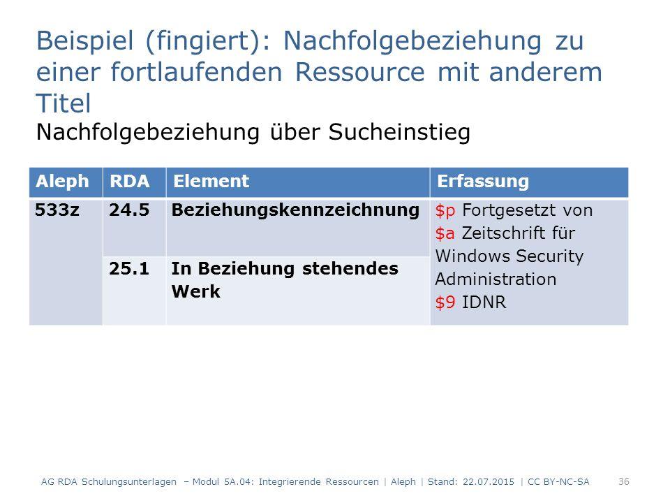 36 AG RDA Schulungsunterlagen – Modul 5A.04: Integrierende Ressourcen | Aleph | Stand: 22.07.2015 | CC BY-NC-SA Beispiel (fingiert): Nachfolgebeziehun