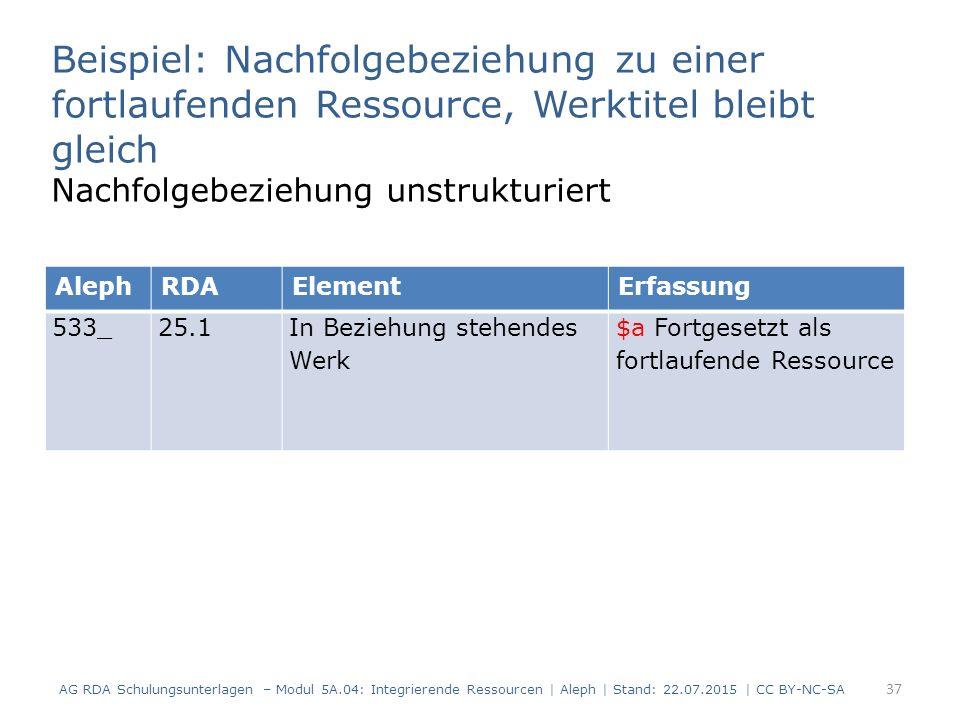 37 AG RDA Schulungsunterlagen – Modul 5A.04: Integrierende Ressourcen | Aleph | Stand: 22.07.2015 | CC BY-NC-SA Beispiel: Nachfolgebeziehung zu einer