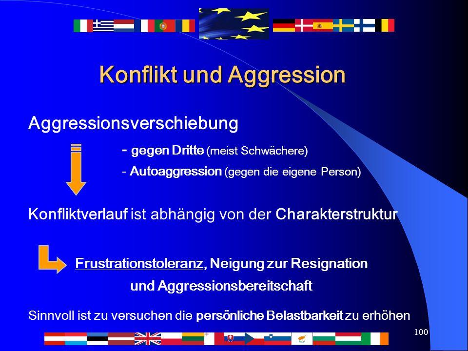 100 Aggressionsverschiebung - gegen Dritte (meist Schwächere) - Autoaggression (gegen die eigene Person) Konfliktverlauf ist abhängig von der Charakte