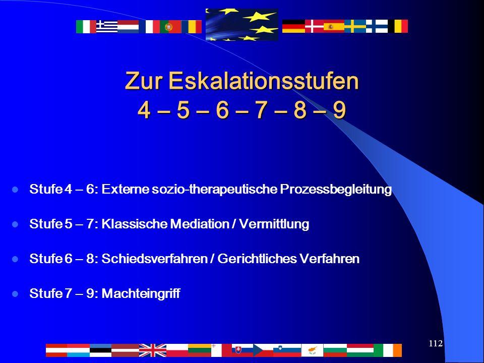 112 Zur Eskalationsstufen 4 – 5 – 6 – 7 – 8 – 9 Stufe 4 – 6: Externe sozio-therapeutische Prozessbegleitung Stufe 5 – 7: Klassische Mediation / Vermit